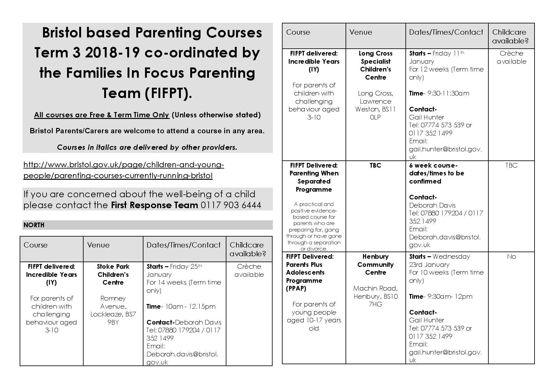 Term 3 Parenting Menu 2018 2019 page 001 - Parent Guide