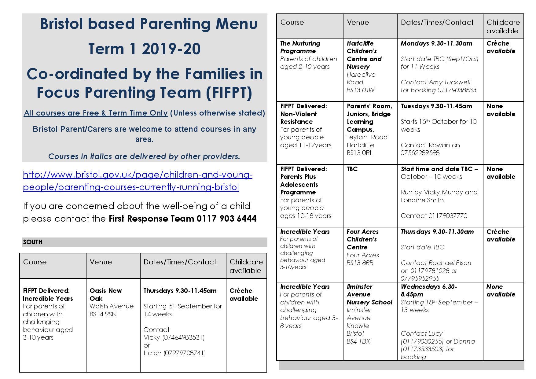 Parenting menu term 1 19 20 page 001 - Parent Guide