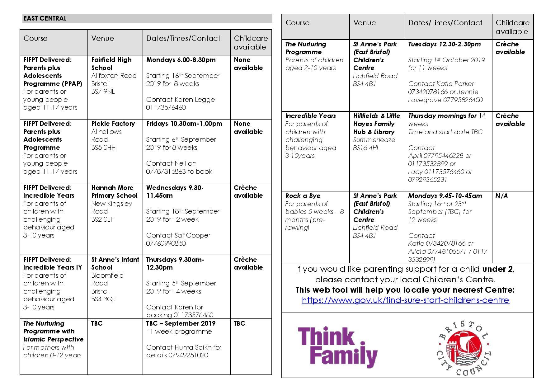 Parenting menu term 1 19 20 page 002 - Parent Guide