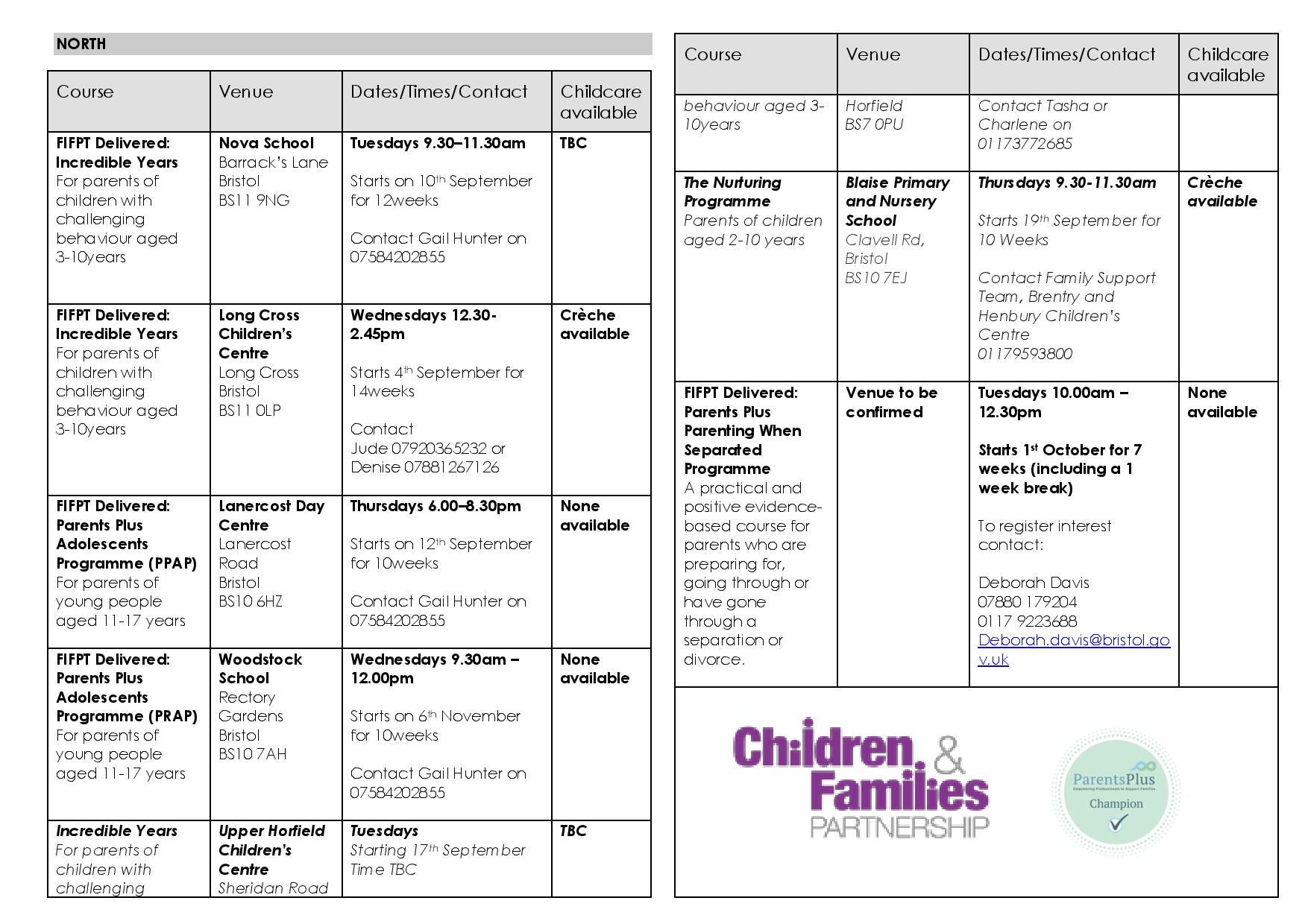 Parenting menu term 1 19 20 page 003 - Parent Guide